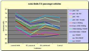 normen passenger cars EC-EP-ER.v1